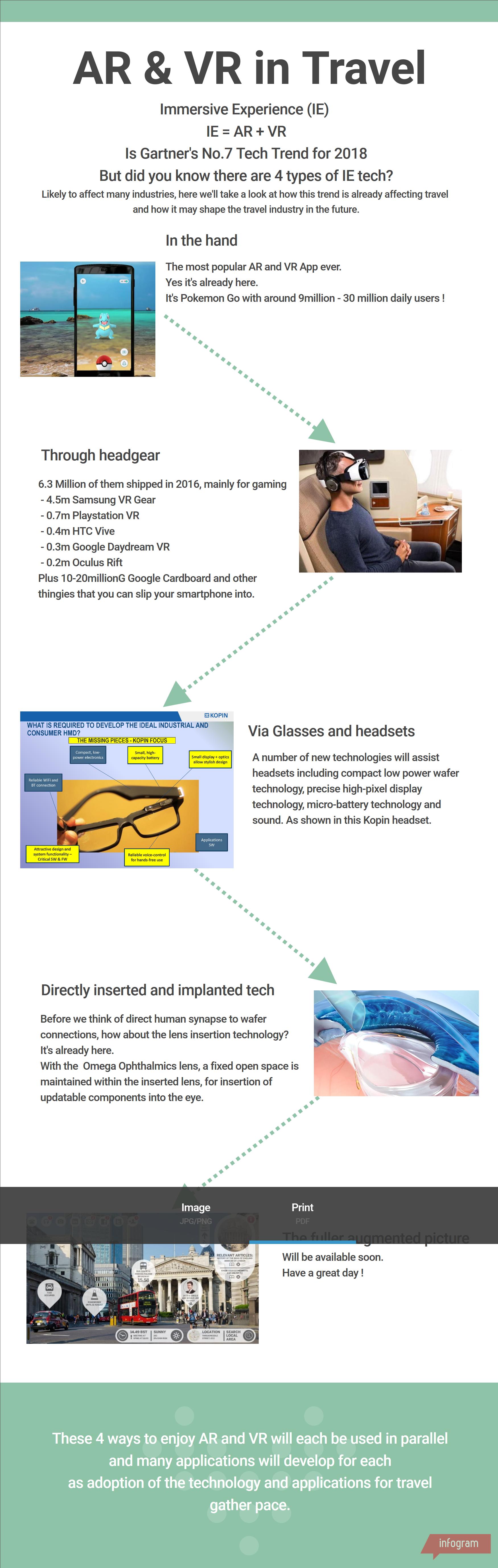 AR VR Travel - SG